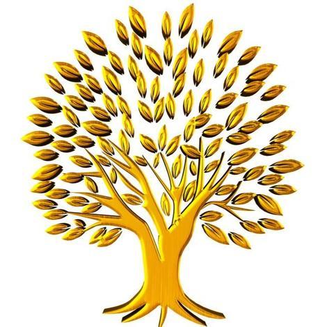 Albero Genealogico Giallo-Dorato dell'Arcangelo Jophiel
